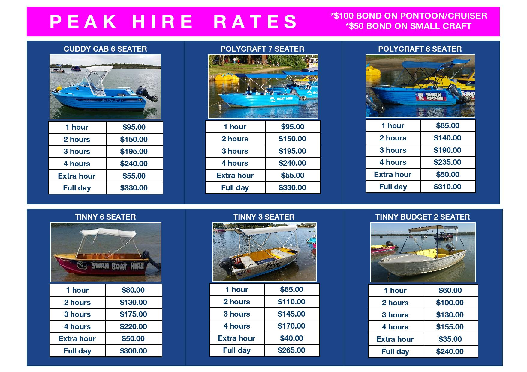 PEAK BOAT HIRE RATES 2019